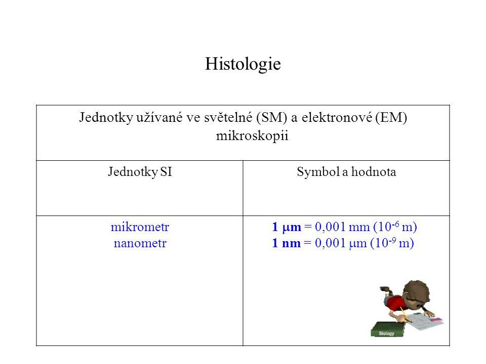 Histologie Jednotky užívané ve světelné (SM) a elektronové (EM) mikroskopii Jednotky SISymbol a hodnota mikrometr nanometr 1  m = 0,001 mm (10 -6 m)