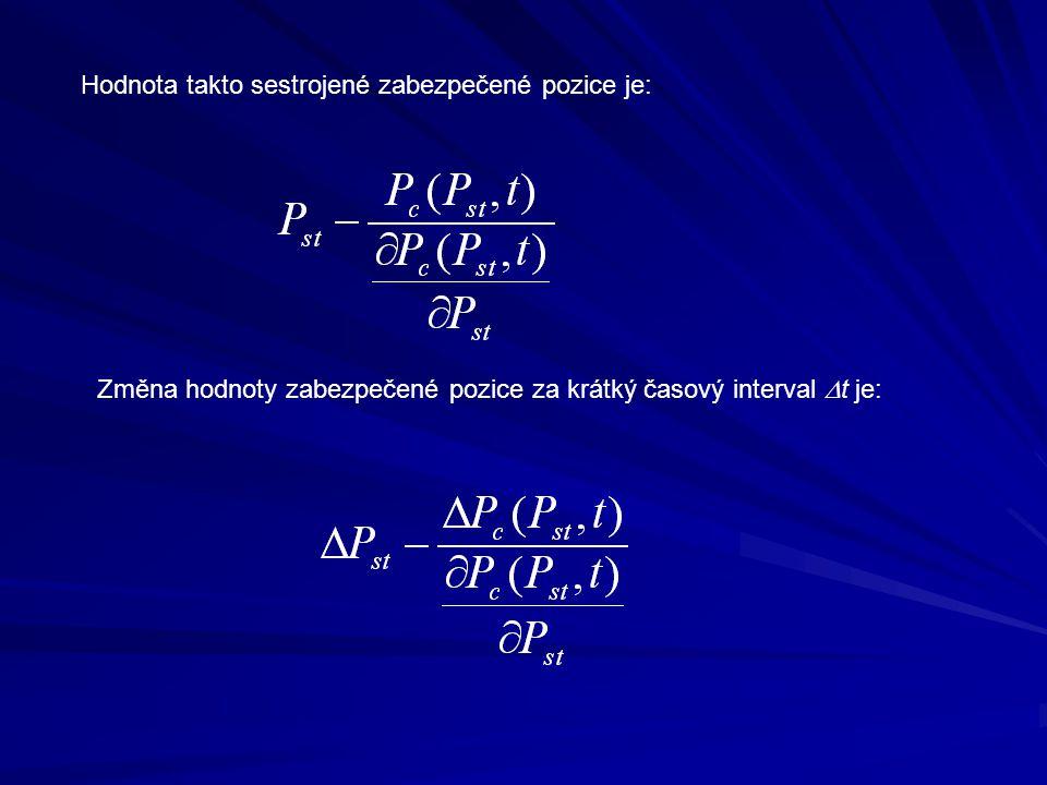 Hodnota takto sestrojené zabezpečené pozice je: Změna hodnoty zabezpečené pozice za krátký časový interval  t je: