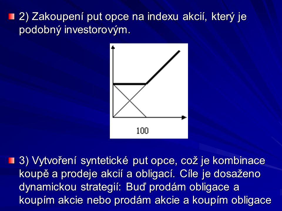 2) Zakoupení put opce na indexu akcií, který je podobný investorovým. 3) Vytvoření syntetické put opce, což je kombinace koupě a prodeje akcií a oblig