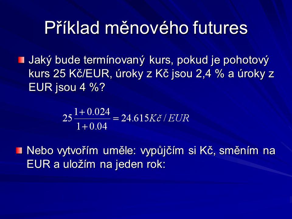 Příklad měnového futures Jaký bude termínovaný kurs, pokud je pohotový kurs 25 Kč/EUR, úroky z Kč jsou 2,4 % a úroky z EUR jsou 4 %.