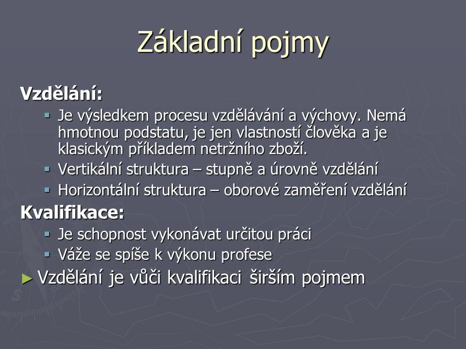 Vzdělávací systém ČR ► Kompetence krajských úřadů:  Jsou zřizovateli středních škol, učilišť, vyšších odborných škol…..