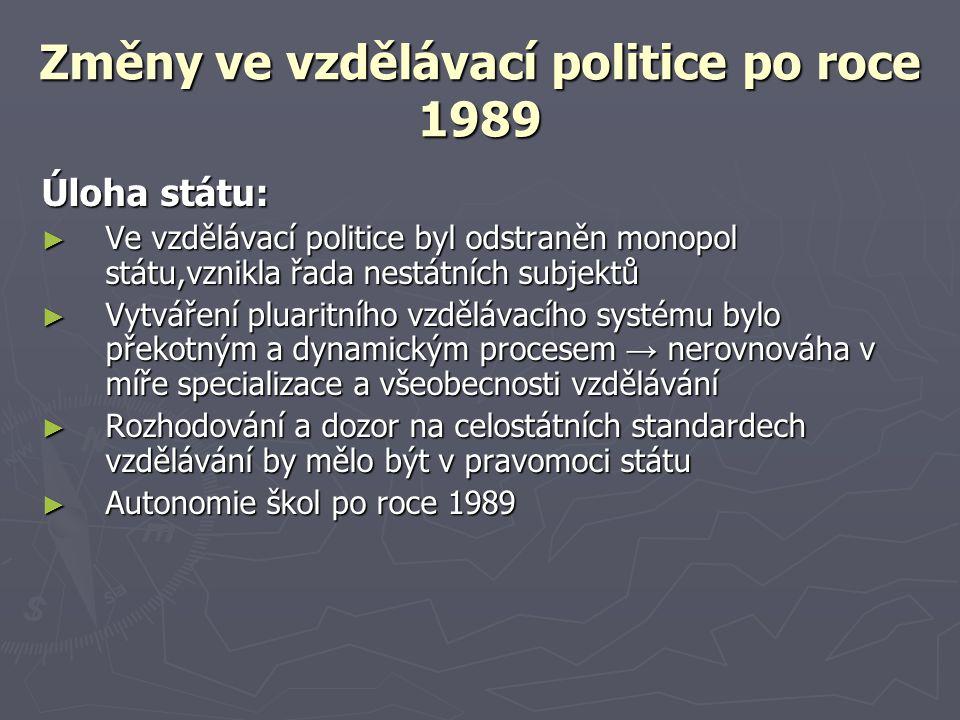 Změny ve vzdělávací politice po roce 1989 Úloha státu: ► Ve vzdělávací politice byl odstraněn monopol státu,vznikla řada nestátních subjektů ► Vytváře