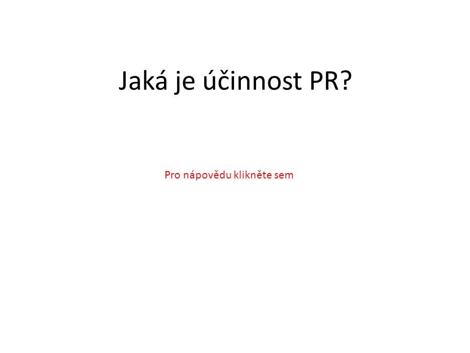 Jaká je účinnost PR Pro nápovědu klikněte sem