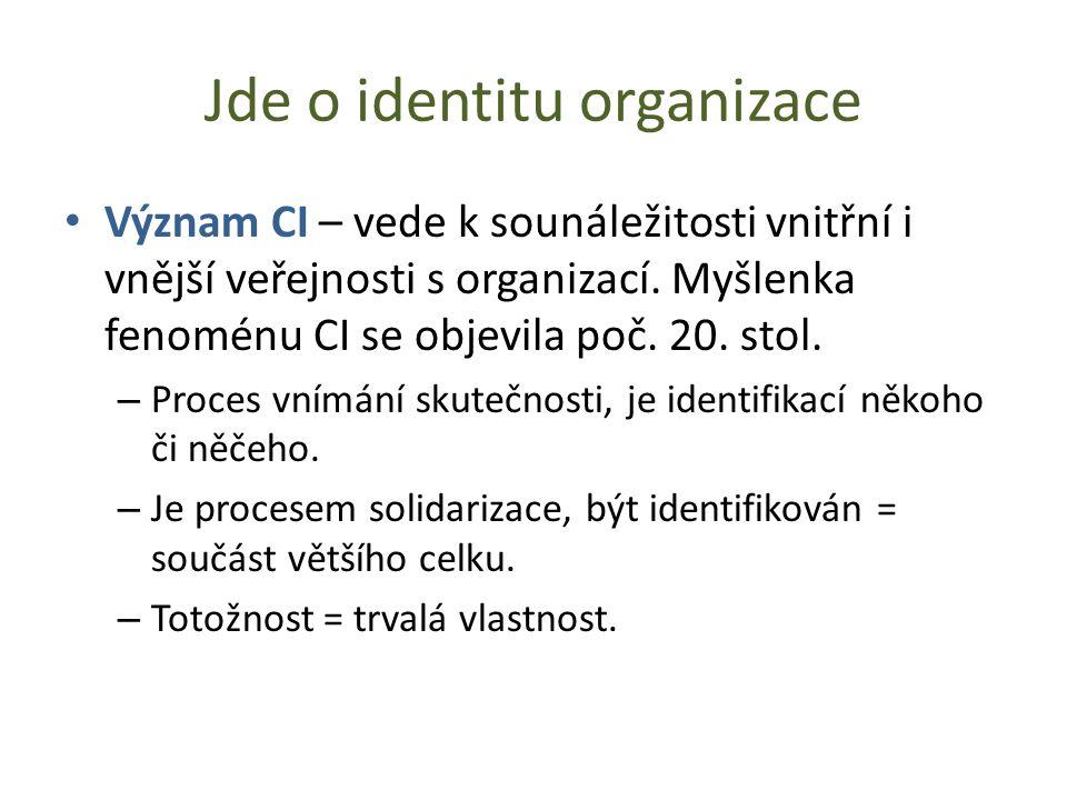 Jde o identitu organizace Význam CI – vede k sounáležitosti vnitřní i vnější veřejnosti s organizací.