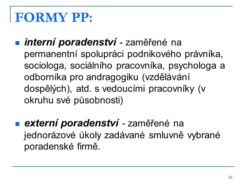 10 FORMY PP: interní poradenství - zaměřené na permanentní spolupráci podnikového právníka, sociologa, sociálního pracovníka, psychologa a odborníka pro andragogiku (vzdělávání dospělých), atd.