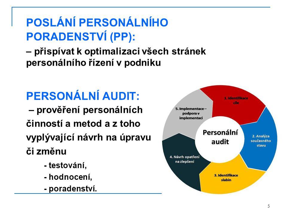 5 POSLÁNÍ PERSONÁLNÍHO PORADENSTVÍ (PP): – přispívat k optimalizaci všech stránek personálního řízení v podniku PERSONÁLNÍ AUDIT: – prověření personálních činností a metod a z toho vyplývající návrh na úpravu či změnu - testování, - hodnocení, - poradenství.