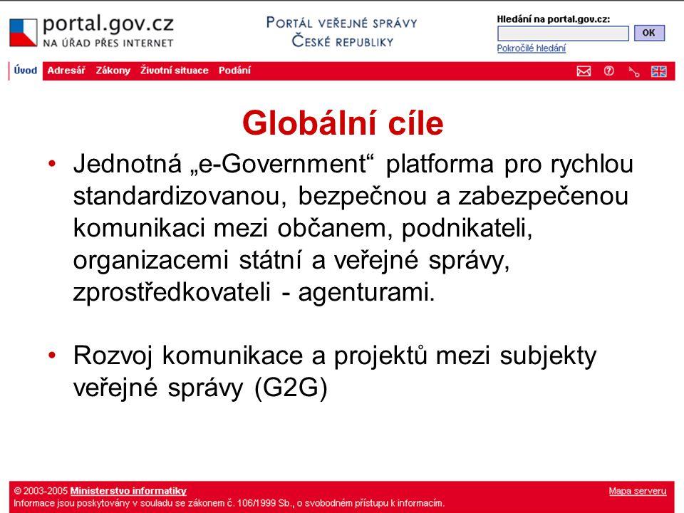 """Globální cíle Jednotná """"e-Government platforma pro rychlou standardizovanou, bezpečnou a zabezpečenou komunikaci mezi občanem, podnikateli, organizacemi státní a veřejné správy, zprostředkovateli - agenturami."""