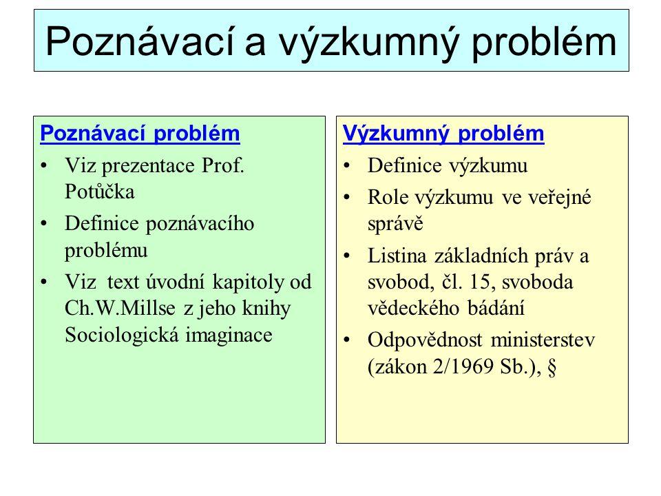 Poznávací a výzkumný problém Poznávací problém Viz prezentace Prof.