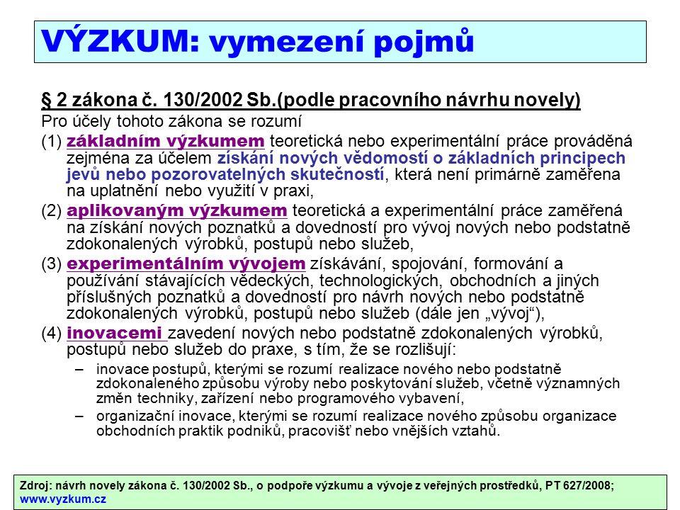 VÝZKUM: vymezení pojmů § 2 zákona č.
