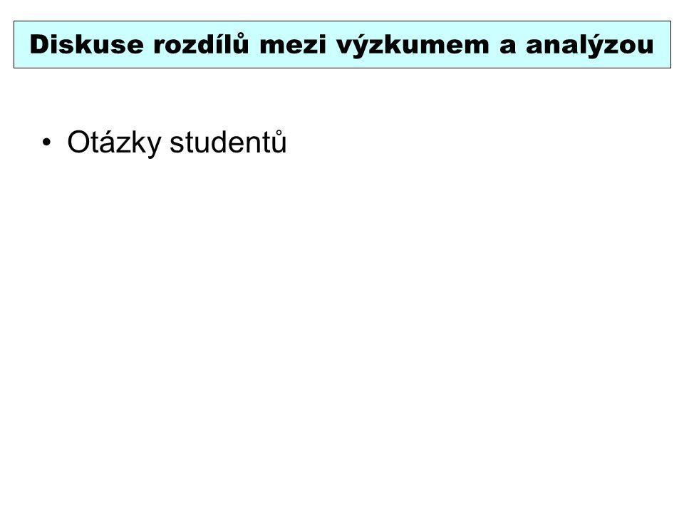 Diskuse rozdílů mezi výzkumem a analýzou Otázky studentů