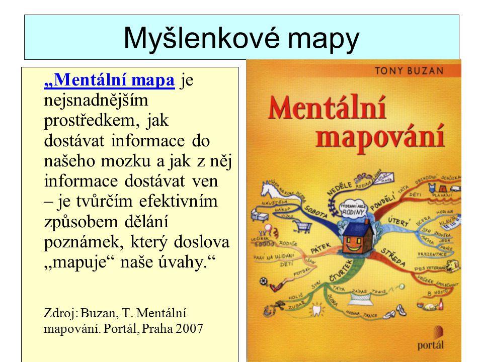 """Myšlenkové mapy """"Mentální mapa je nejsnadnějším prostředkem, jak dostávat informace do našeho mozku a jak z něj informace dostávat ven – je tvůrčím efektivním způsobem dělání poznámek, který doslova """"mapuje naše úvahy. Zdroj: Buzan, T."""
