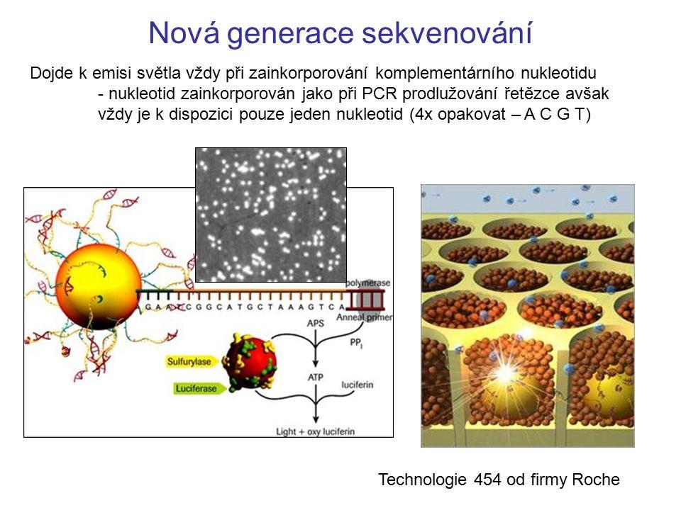 Nová generace sekvenování Technologie 454 od firmy Roche Dojde k emisi světla vždy při zainkorporování komplementárního nukleotidu - nukleotid zainkorporován jako při PCR prodlužování řetězce avšak vždy je k dispozici pouze jeden nukleotid (4x opakovat – A C G T)