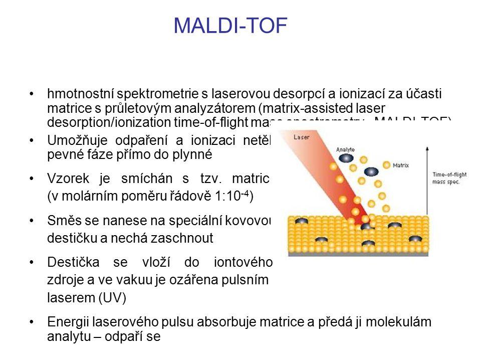 hmotnostní spektrometrie s laserovou desorpcí a ionizací za účasti matrice s průletovým analyzátorem (matrix-assisted laser desorption/ionization time-of-flight mass spectrometry– MALDI-TOF) Umožňuje odpaření a ionizaci netěkavých biologických vzorků z pevné fáze přímo do plynné Vzorek je smíchán s tzv.