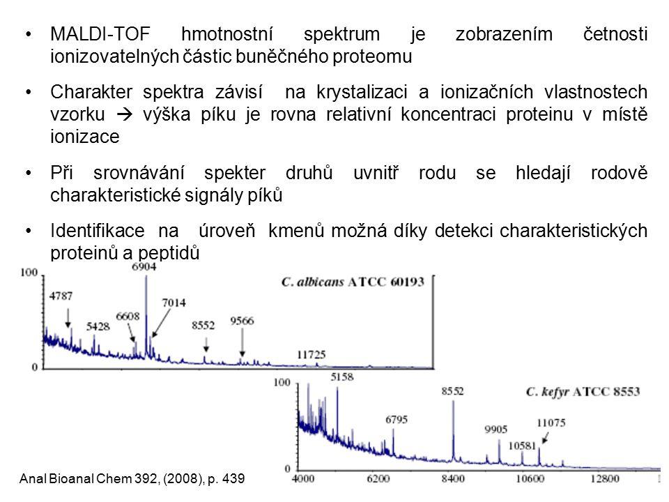 MALDI-TOF hmotnostní spektrum je zobrazením četnosti ionizovatelných částic buněčného proteomu Charakter spektra závisí na krystalizaci a ionizačních vlastnostech vzorku  výška píku je rovna relativní koncentraci proteinu v místě ionizace Při srovnávání spekter druhů uvnitř rodu se hledají rodově charakteristické signály píků Identifikace na úroveň kmenů možná díky detekci charakteristických proteinů a peptidů Anal Bioanal Chem 392, (2008), p.