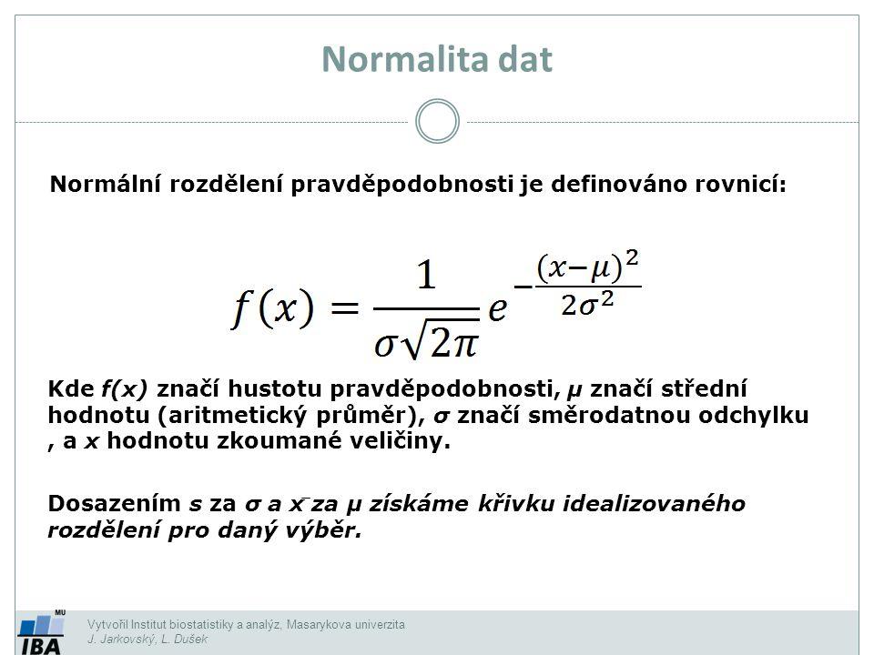 Vytvořil Institut biostatistiky a analýz, Masarykova univerzita J. Jarkovský, L. Dušek Normalita dat Normální rozdělení pravděpodobnosti je definováno