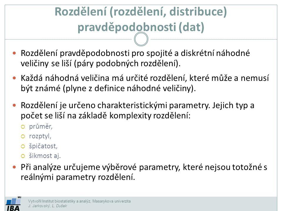 Vytvořil Institut biostatistiky a analýz, Masarykova univerzita J. Jarkovský, L. Dušek Rozdělení (rozdělení, distribuce) pravděpodobnosti (dat) Rozděl