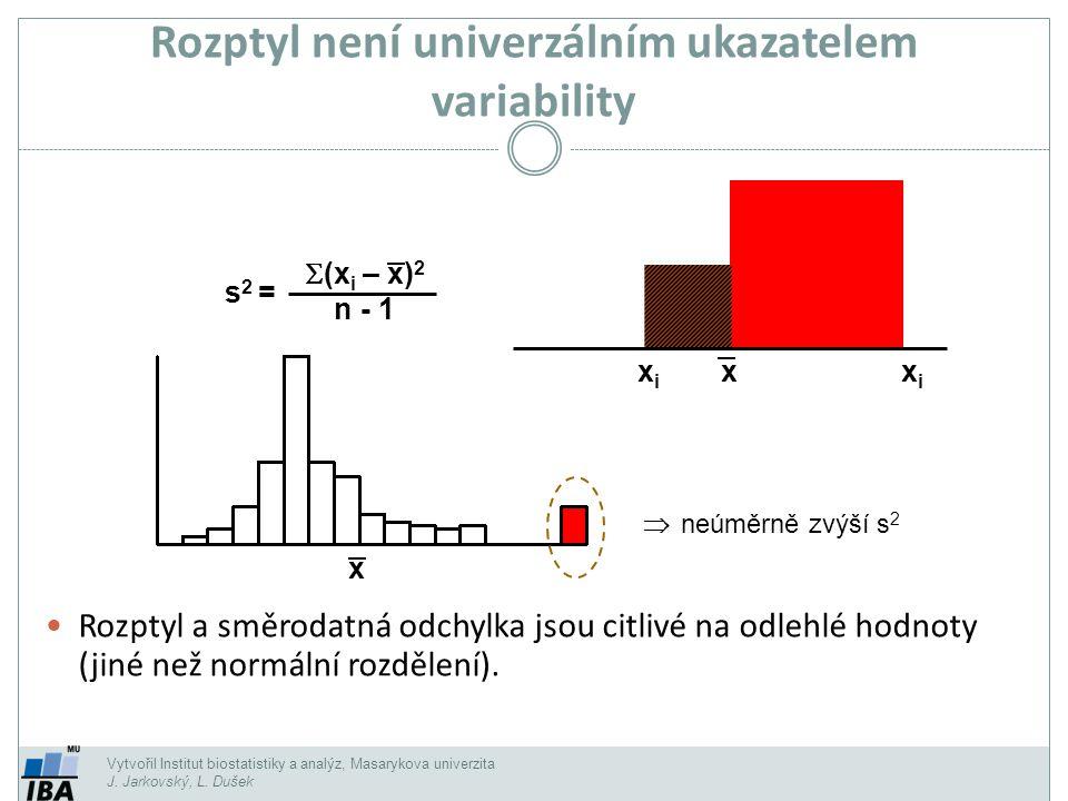 Vytvořil Institut biostatistiky a analýz, Masarykova univerzita J. Jarkovský, L. Dušek Rozptyl není univerzálním ukazatelem variability x i x x i s 2