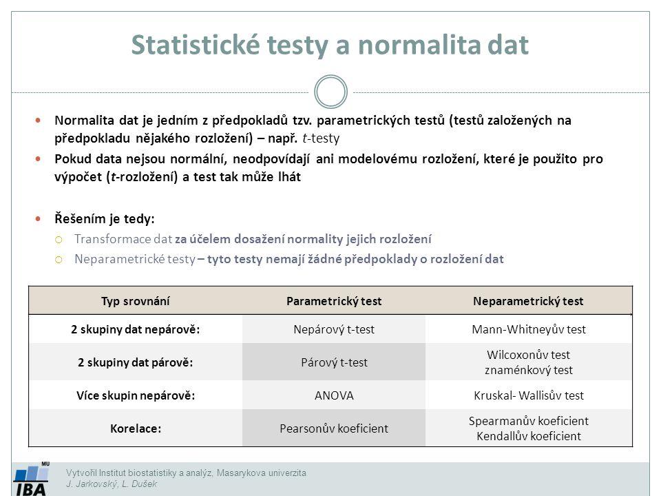 Vytvořil Institut biostatistiky a analýz, Masarykova univerzita J. Jarkovský, L. Dušek Statistické testy a normalita dat Normalita dat je jedním z pře