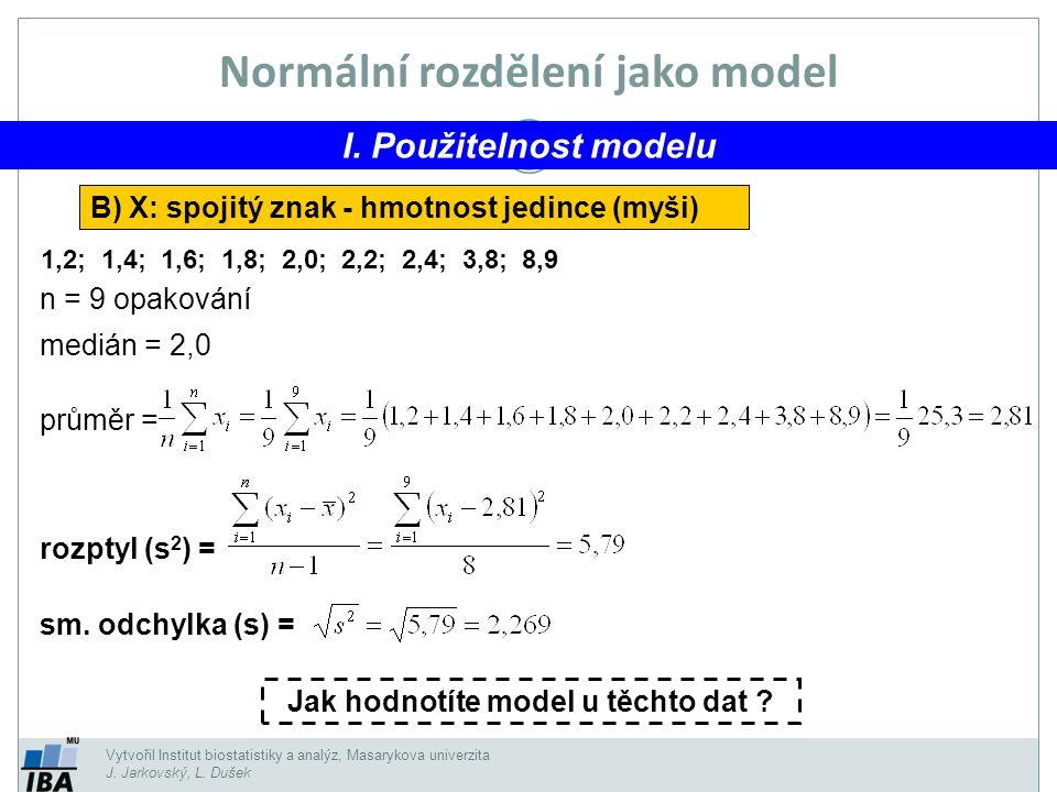 Vytvořil Institut biostatistiky a analýz, Masarykova univerzita J. Jarkovský, L. Dušek Normální rozdělení jako model I. Použitelnost modelu B) X: spoj