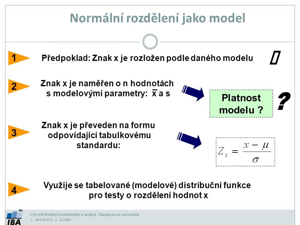 Vytvořil Institut biostatistiky a analýz, Masarykova univerzita J. Jarkovský, L. Dušek Normální rozdělení jako model Předpoklad: Znak x je rozložen po