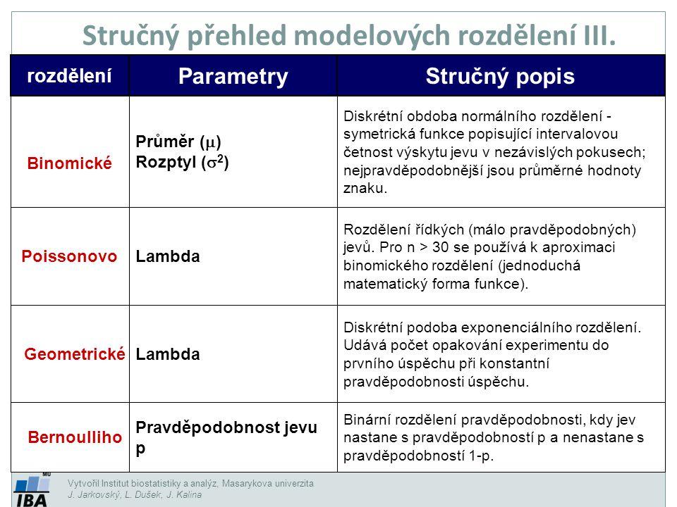 Vytvořil Institut biostatistiky a analýz, Masarykova univerzita J. Jarkovský, L. Dušek, J. Kalina Stručný přehled modelových rozdělení II. rozdělení P