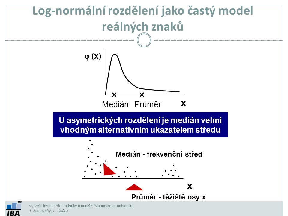 Vytvořil Institut biostatistiky a analýz, Masarykova univerzita J. Jarkovský, L. Dušek Log-normální rozdělení jako častý model reálných znaků  (x) M
