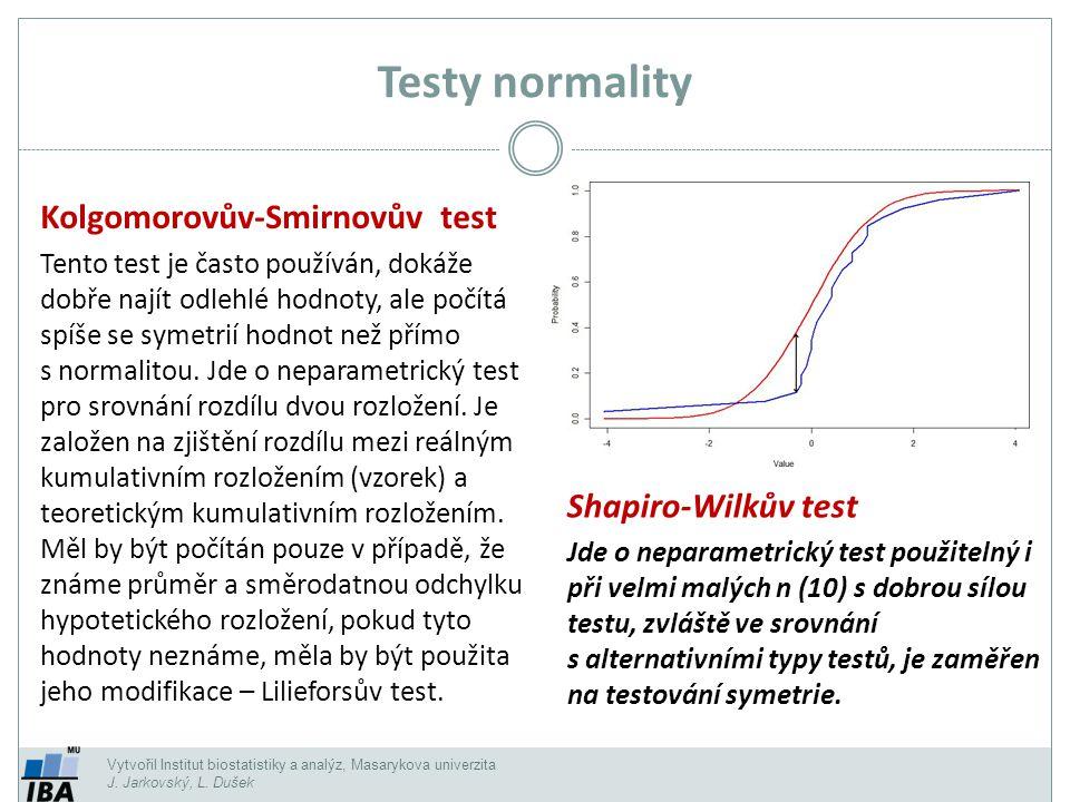 Vytvořil Institut biostatistiky a analýz, Masarykova univerzita J. Jarkovský, L. Dušek Testy normality Kolgomorovův-Smirnovův test Tento test je často
