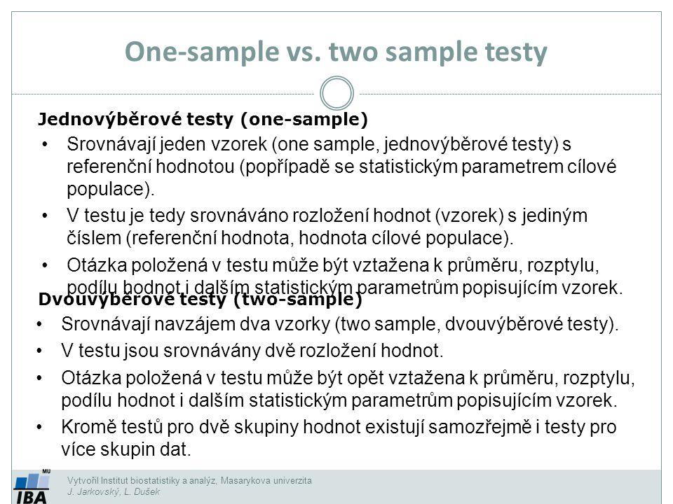 Vytvořil Institut biostatistiky a analýz, Masarykova univerzita J. Jarkovský, L. Dušek One-sample vs. two sample testy Jednovýběrové testy (one-sample