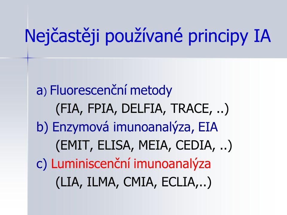 Nejčastěji používané principy IA a ) Fluorescenční metody (FIA, FPIA, DELFIA, TRACE,..) b) Enzymová imunoanalýza, EIA (EMIT, ELISA, MEIA, CEDIA,..) c)