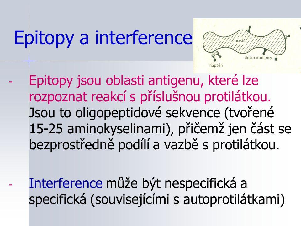 Epitopy a interference - Epitopy jsou oblasti antigenu, které lze rozpoznat reakcí s příslušnou protilátkou. Jsou to oligopeptidové sekvence (tvořené