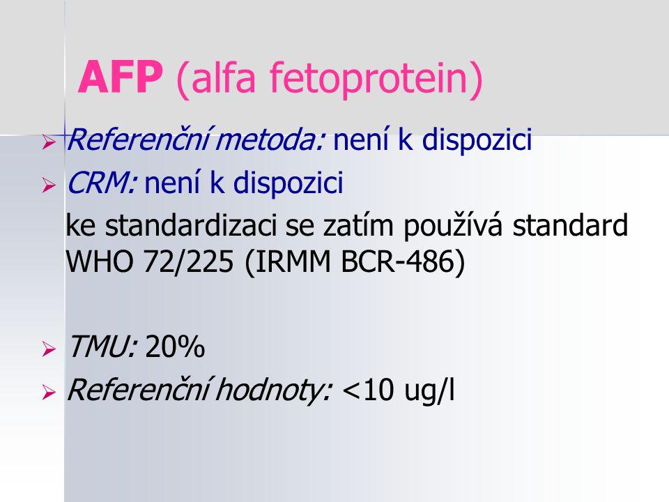 AFP (alfa fetoprotein)  Referenční metoda: není k dispozici  CRM: není k dispozici ke standardizaci se zatím používá standard WHO 72/225 (IRMM BCR-4