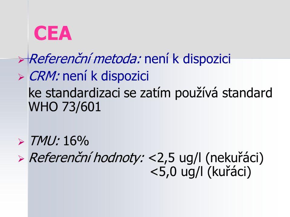 CEA  Referenční metoda: není k dispozici  CRM: není k dispozici ke standardizaci se zatím používá standard WHO 73/601  TMU: 16%  Referenční hodnot