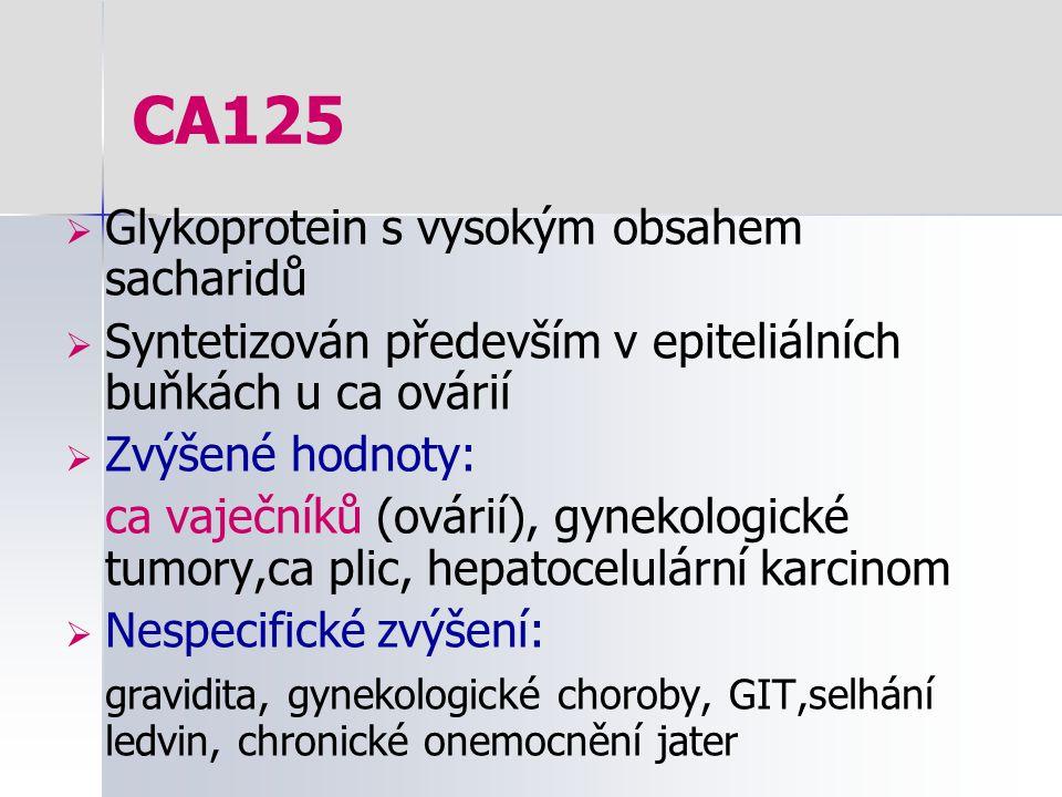 CA125  Glykoprotein s vysokým obsahem sacharidů  Syntetizován především v epiteliálních buňkách u ca ovárií  Zvýšené hodnoty: ca vaječníků (ovárií)