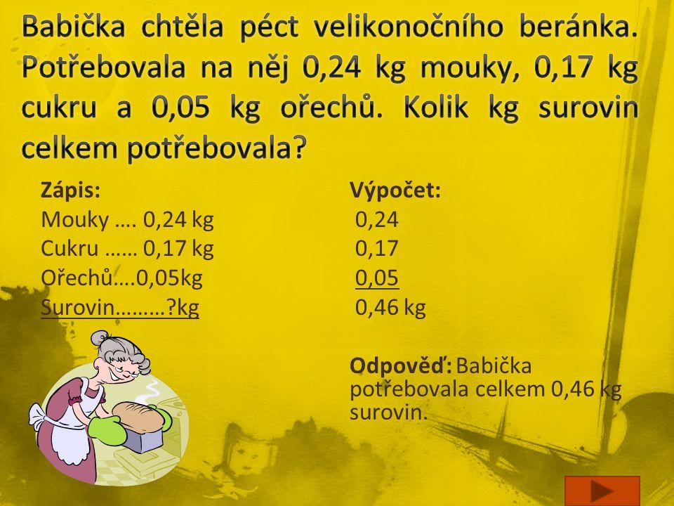 Zápis: Mouky …. 0,24 kg Cukru …… 0,17 kg Ořechů….0,05kg Surovin………?kg Výpočet: 0,24 0,17 0,05 0,46 kg Odpověď: Babička potřebovala celkem 0,46 kg suro