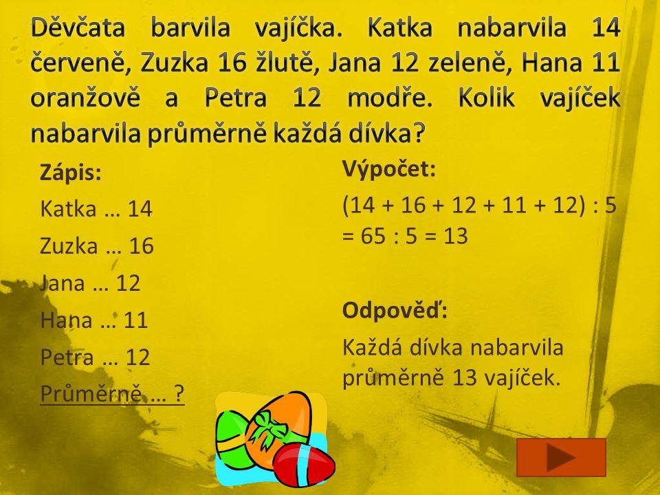 Zápis: Katka … 14 Zuzka … 16 Jana … 12 Hana … 11 Petra … 12 Průměrně … ? Výpočet: (14 + 16 + 12 + 11 + 12) : 5 = 65 : 5 = 13 Odpověď: Každá dívka naba