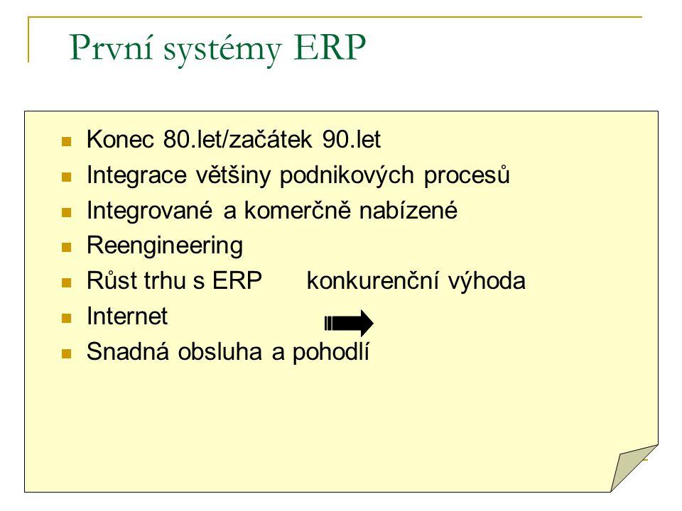 První systémy ERP Konec 80.let/začátek 90.let Integrace většiny podnikových procesů Integrované a komerčně nabízené Reengineering Růst trhu s ERP konkurenční výhoda Internet Snadná obsluha a pohodlí