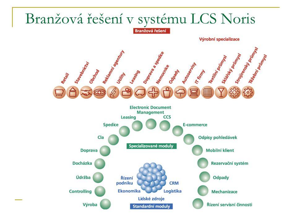 Branžová řešení v systému LCS Noris