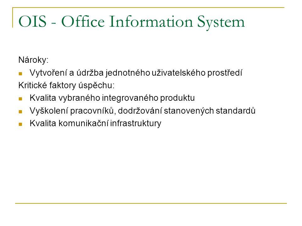 OIS - Office Information System Nároky: Vytvoření a údržba jednotného uživatelského prostředí Kritické faktory úspěchu: Kvalita vybraného integrovaného produktu Vyškolení pracovníků, dodržování stanovených standardů Kvalita komunikační infrastruktury