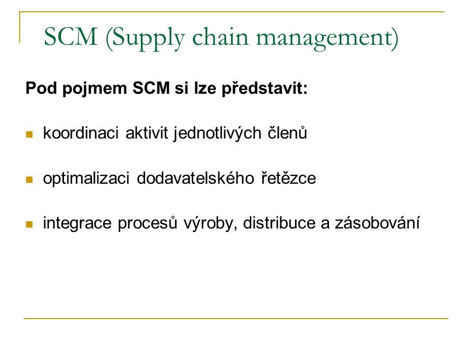 SCM (Supply chain management) Pod pojmem SCM si lze představit: koordinaci aktivit jednotlivých členů optimalizaci dodavatelského řetězce integrace procesů výroby, distribuce a zásobování