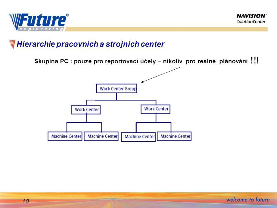 10 Hierarchie pracovních a strojních center Skupina PC : pouze pro reportovací účely – nikoliv pro reálné plánování !!!