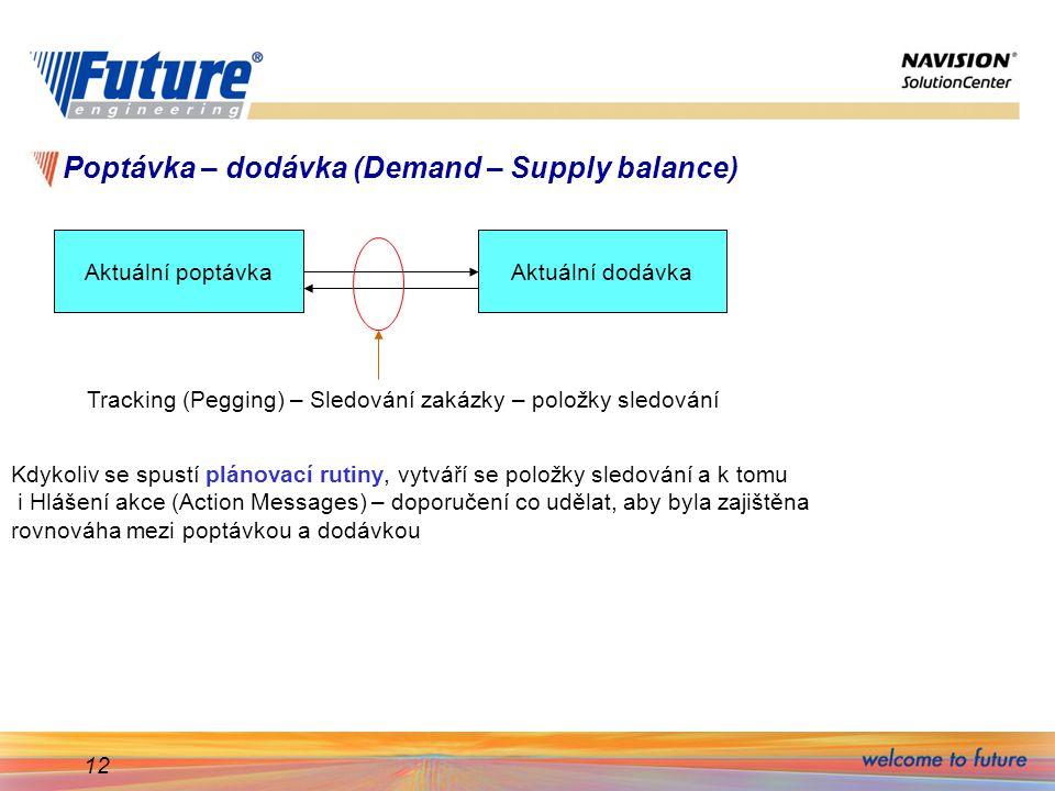 12 Poptávka – dodávka (Demand – Supply balance) Aktuální poptávkaAktuální dodávka Tracking (Pegging) – Sledování zakázky – položky sledování Kdykoliv se spustí plánovací rutiny, vytváří se položky sledování a k tomu i Hlášení akce (Action Messages) – doporučení co udělat, aby byla zajištěna rovnováha mezi poptávkou a dodávkou