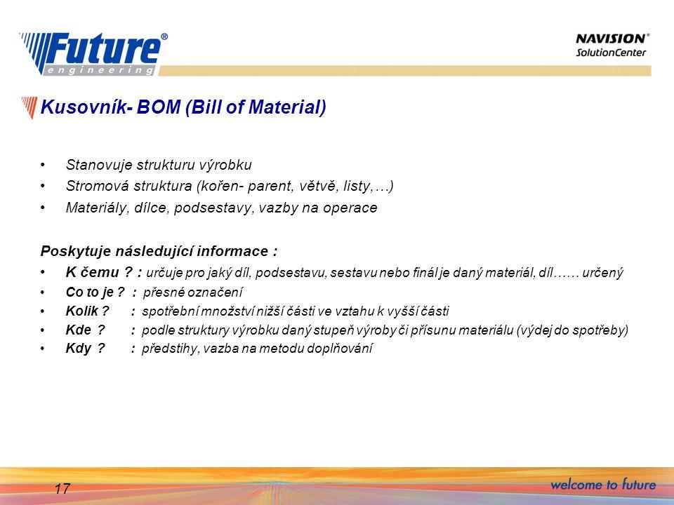 17 Kusovník- BOM (Bill of Material) Stanovuje strukturu výrobku Stromová struktura (kořen- parent, větvě, listy,…) Materiály, dílce, podsestavy, vazby na operace Poskytuje následující informace : K čemu .