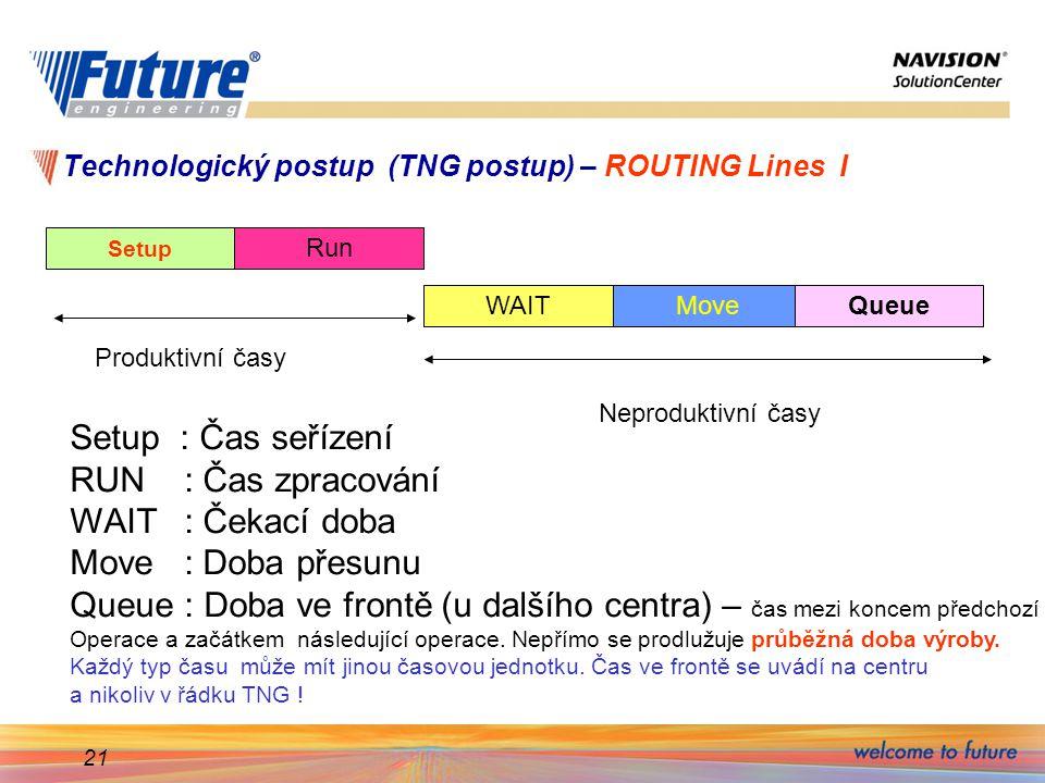21 Technologický postup (TNG postup) – ROUTING Lines I Setup Run WAITMoveQueue Produktivní časy Neproduktivní časy Setup : Čas seřízení RUN : Čas zpra