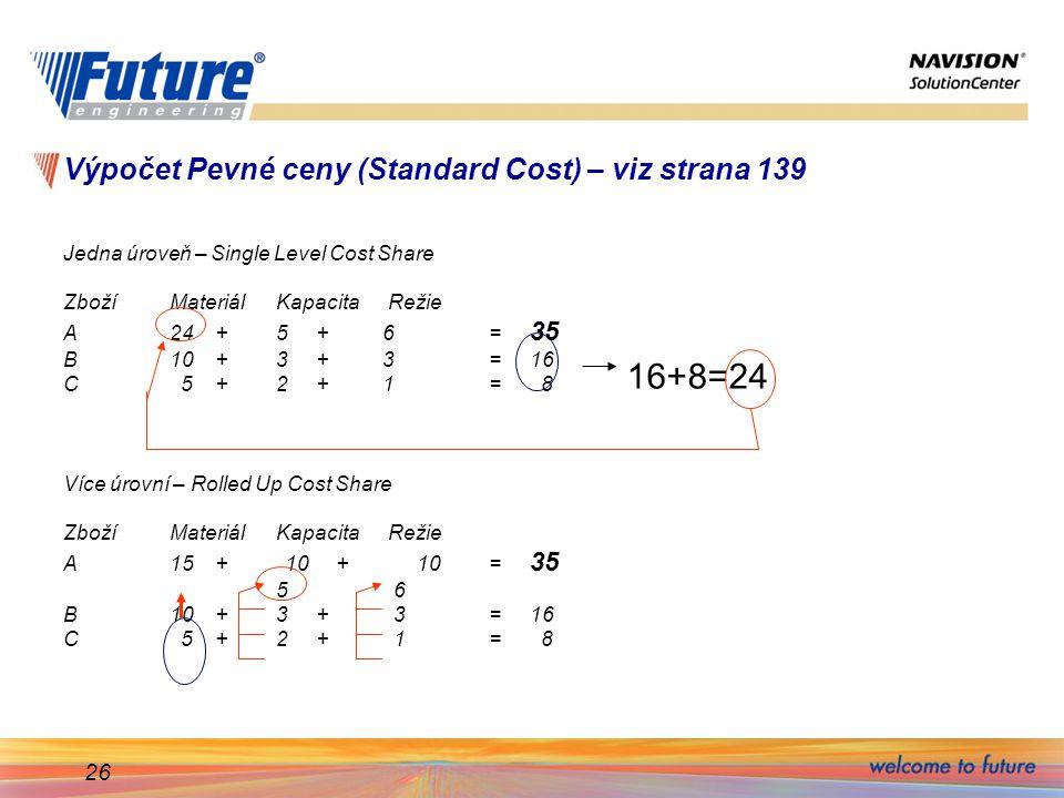 26 Výpočet Pevné ceny (Standard Cost) – viz strana 139 Jedna úroveň – Single Level Cost Share ZbožíMateriálKapacita Režie A24 +5 +6 = 35 B10 +3 + 3= 16 C 5 +2 + 1= 8 Více úrovní – Rolled Up Cost Share ZbožíMateriálKapacita Režie A15 + 10 + 10= 35 5 6 B10 +3 + 3= 16 C 5 +2 + 1= 8 16+8=24