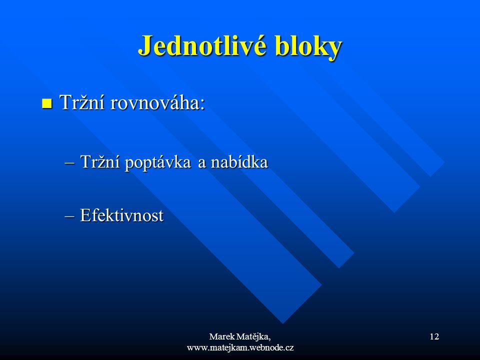 Marek Matějka, www.matejkam.webnode.cz 12 Jednotlivé bloky Tržní rovnováha: Tržní rovnováha: –Tržní poptávka a nabídka –Efektivnost