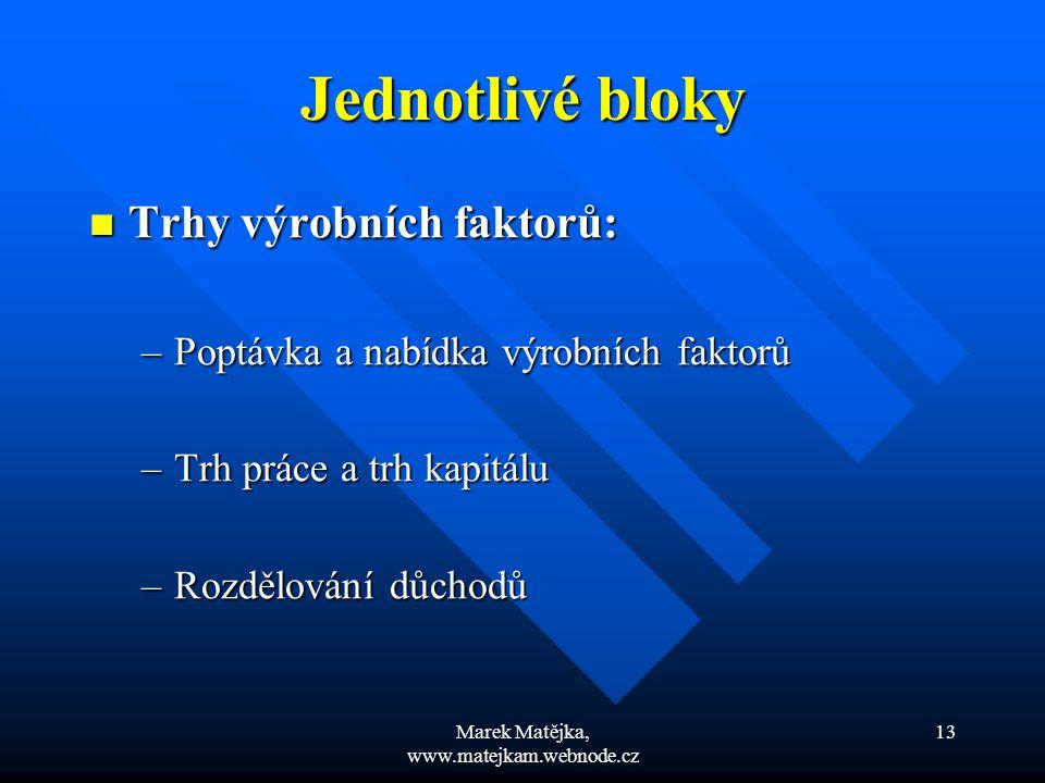 Marek Matějka, www.matejkam.webnode.cz 13 Jednotlivé bloky Trhy výrobních faktorů: Trhy výrobních faktorů: –Poptávka a nabídka výrobních faktorů –Trh