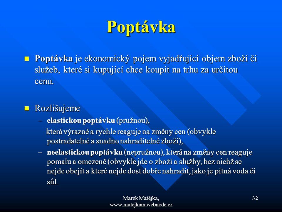 Marek Matějka, www.matejkam.webnode.cz 32 Poptávka Poptávka je ekonomický pojem vyjadřující objem zboží či služeb, které si kupující chce koupit na tr