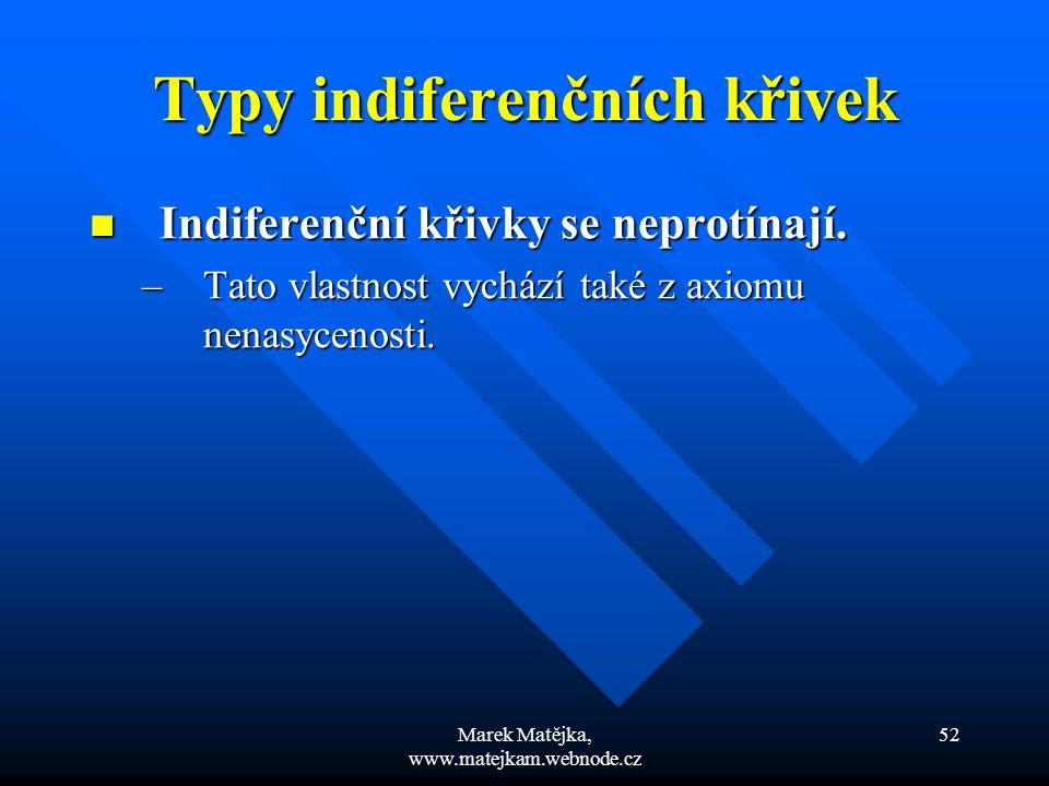 Marek Matějka, www.matejkam.webnode.cz 52 Typy indiferenčních křivek Indiferenční křivky se neprotínají. Indiferenční křivky se neprotínají. –Tato vla