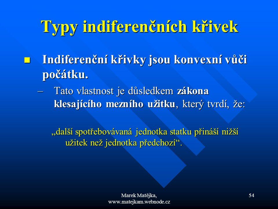 Marek Matějka, www.matejkam.webnode.cz 54 Typy indiferenčních křivek Indiferenční křivky jsou konvexní vůči počátku. Indiferenční křivky jsou konvexní