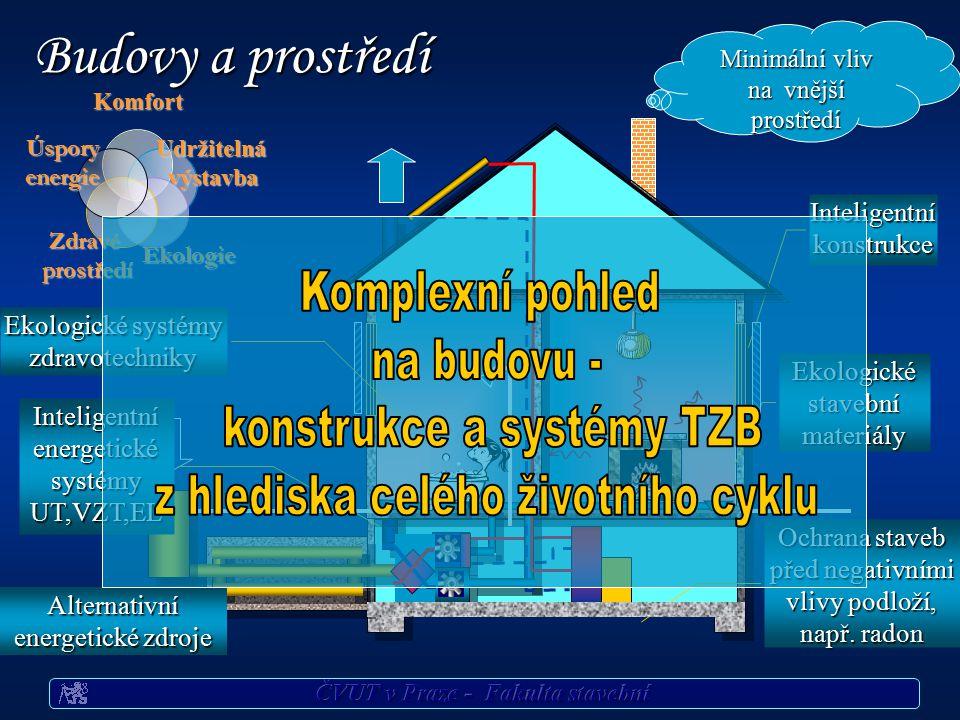 Ochrana staveb před negativními vlivy podloží, např.